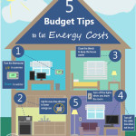 Budget tips to cut energy costs!